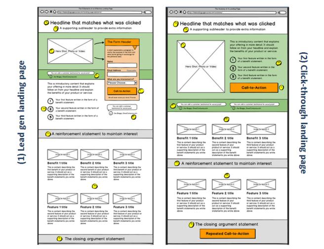 2 kind landing page design
