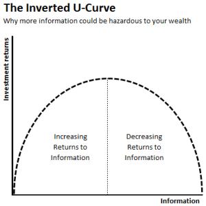 u-curve_large