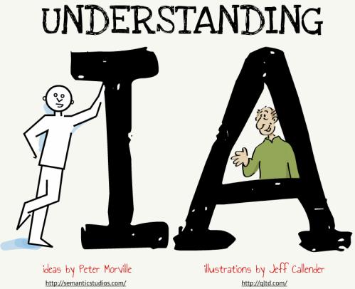 IA slide